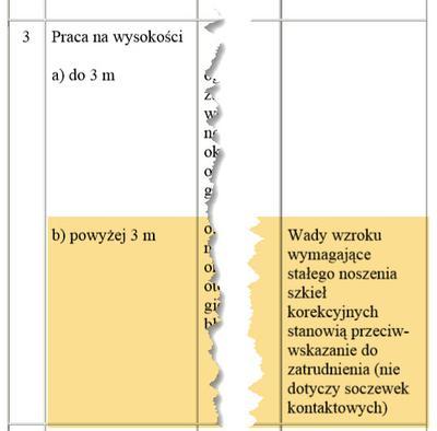 Norma dla soczewek kontaktowych przy Pracy na wysokości