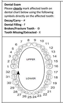 Carnival Dental Exam